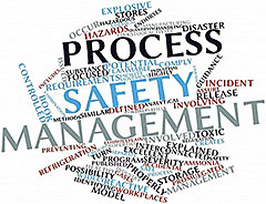 Process Safety Management Wordcloud
