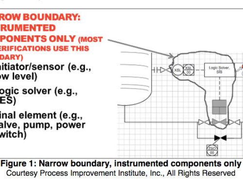 Understanding IPL Boundaries